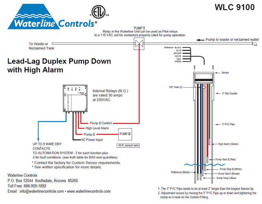 on water pumps lead lag wiring relay