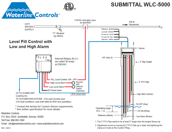 Wlc5000 fill whigh and low alarm flow diagram cheapraybanclubmaster Images