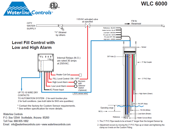 Wlc6000 liquid level fill control hl alarms temp cut flow diagram asfbconference2016 Image collections