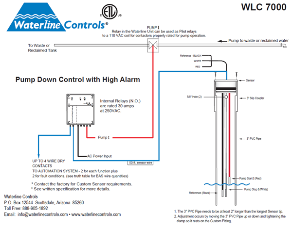 7000 flow commander alarm wiring diagram 7000 on commander download wirning 3-Way Switch Wiring Diagram for Switch To at mifinder.co